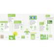 Fertőtlenítő Kétfázisú Mosogatószer 1L-es,  újrahasznosítható csomagolásban